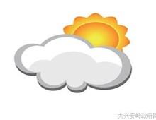 大兴安岭地区6月19日天气与森林火险等级预测